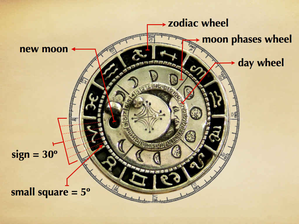Moon Phase Talisman Diagram