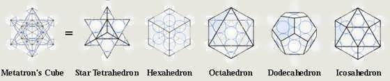 Sacred Geometry - Platonic Solids