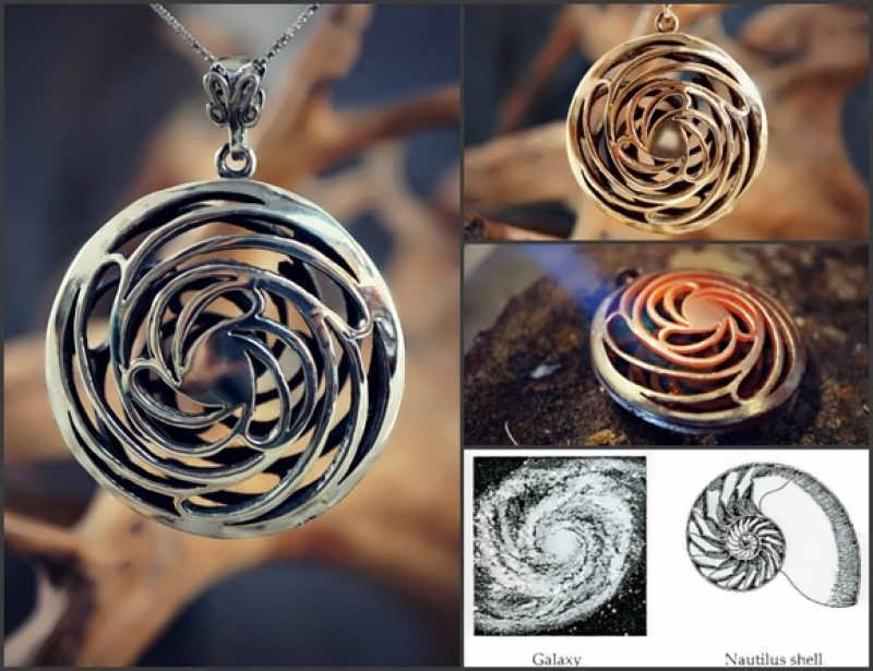 New Double Helix Golden Spiral