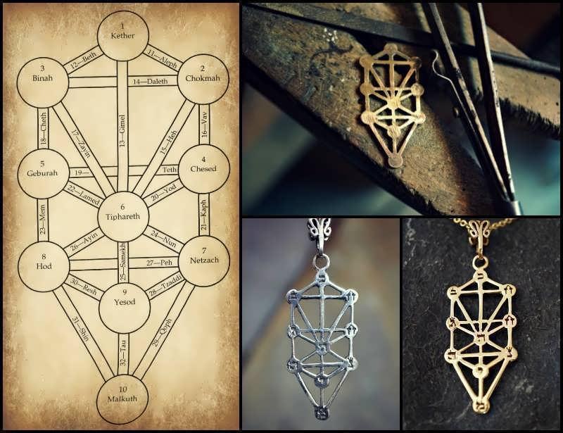 New Tree of Life Designs