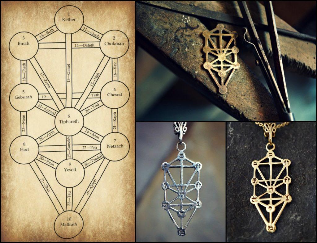 Kabbalah Tree of Life Pendants